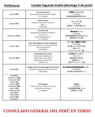 Locales de Votación Segunda Vuelta Electoral Área Consular Tokio