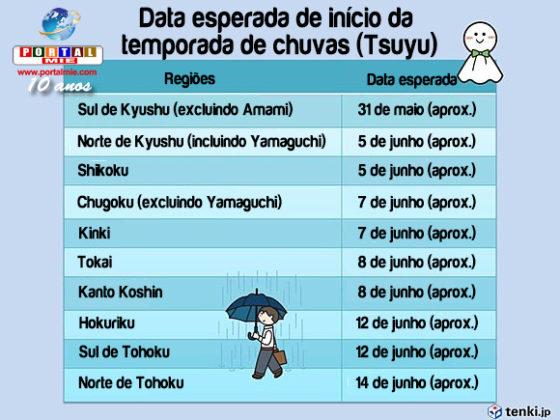 &nbspPrevisión de mucho calor en gran parte de Japón
