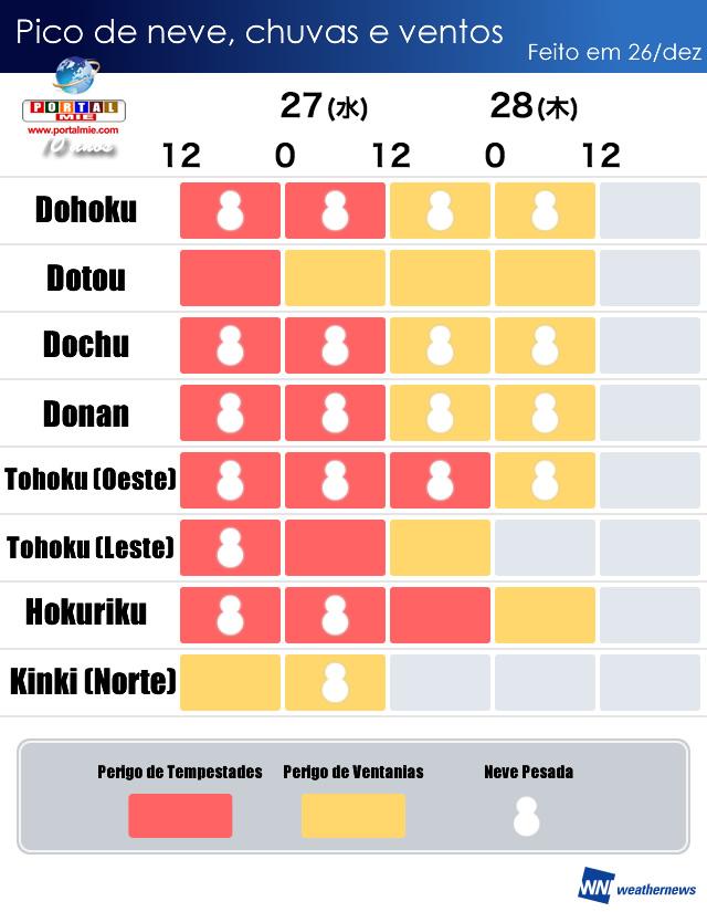 &nbspAgencia Meteorológica alerta fuerte ventarrón en algunas áreas de Japón