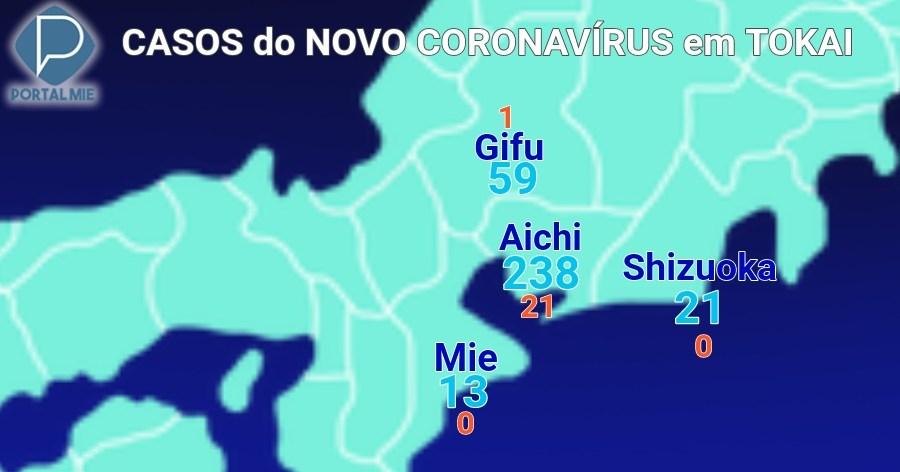 &nbspCuadro de la infección en Tokai hasta el martes
