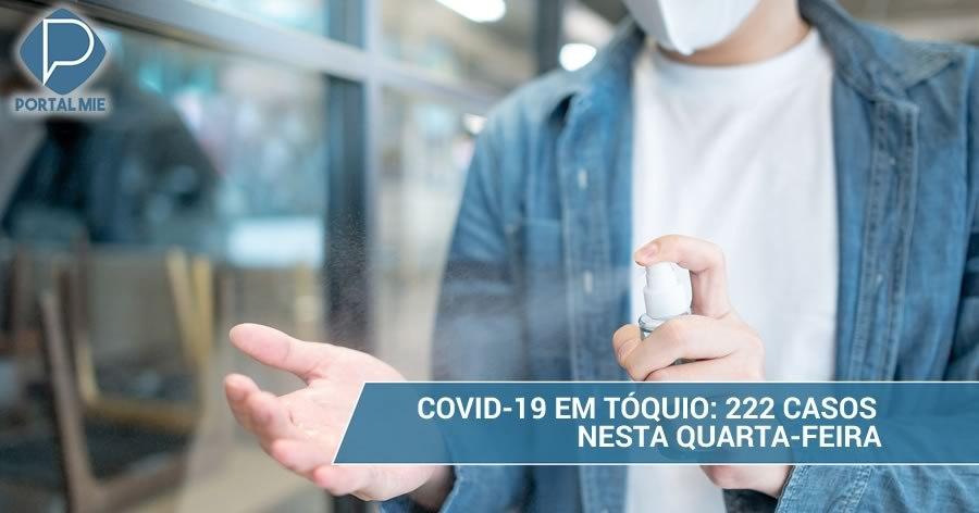 &nbspTokyo registra 222 nuevos casos de coronavirus este miércoles