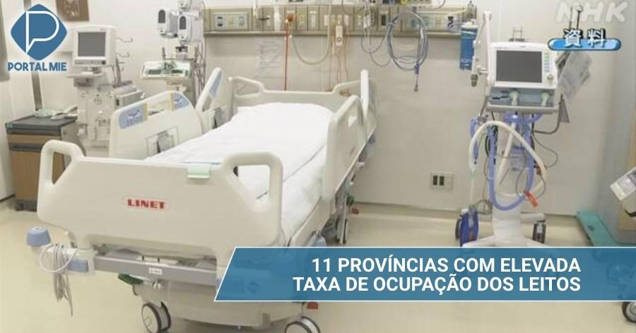 &nbspCovid-19: índice de ocupación de las camas de hospital comienza a subir en 11 provincias